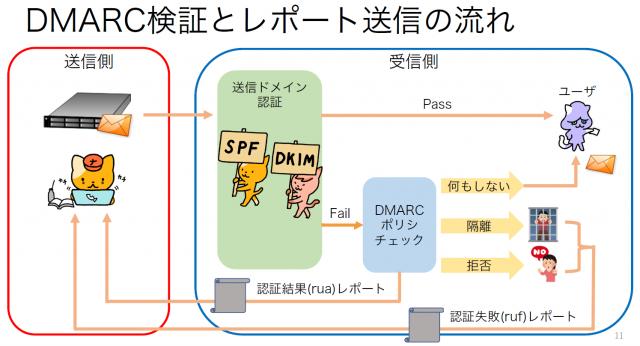 https://www.dekyo.or.jp/info/wp-content/uploads/2019/01/a87493d484f1d9ea9f1470641e48c0a7-640x346.png